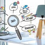 Quels sont les bénéfices du SEO pour votre business ?